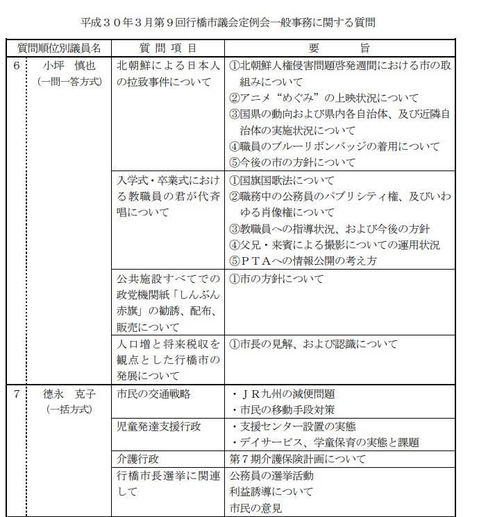 【平成30年度3月議会】一般質問のお知らせ(拉致問題・赤旗を含む)